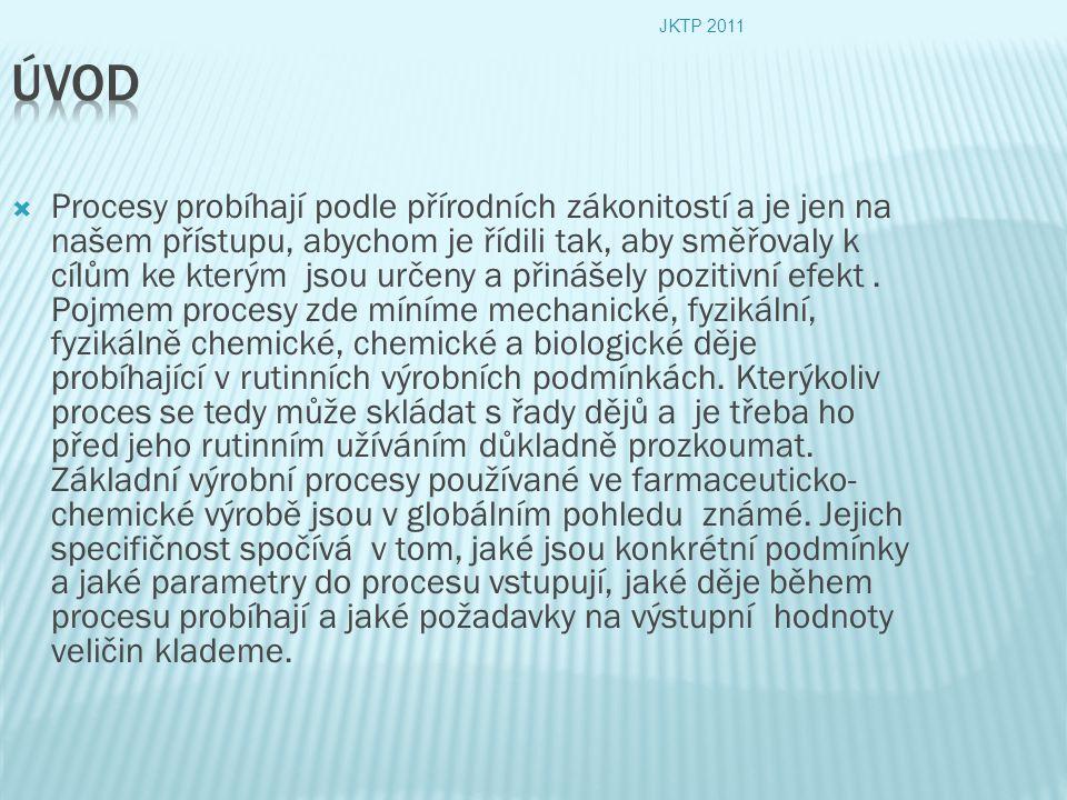 JKTP 2011 Úvod.
