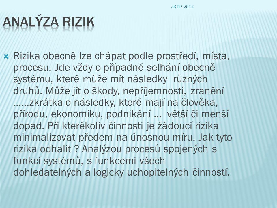 JKTP 2011 Analýza rizik.