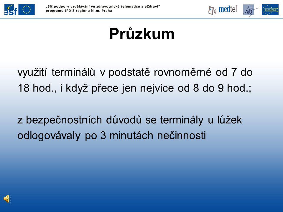 Průzkum využití terminálů v podstatě rovnoměrné od 7 do