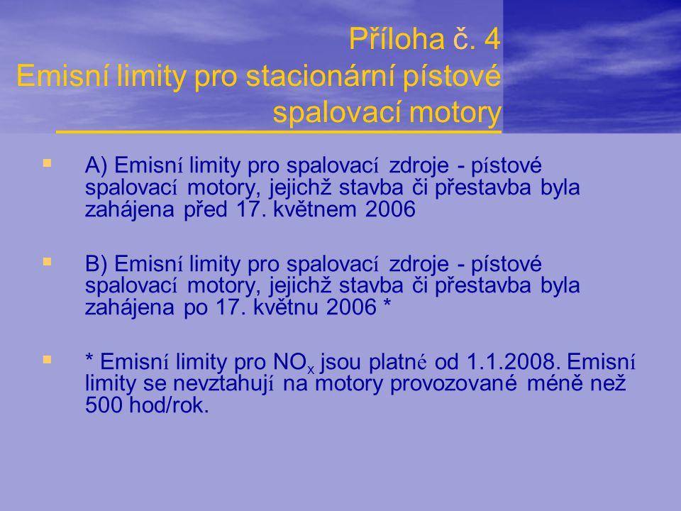 Příloha č. 4 Emisní limity pro stacionární pístové spalovací motory