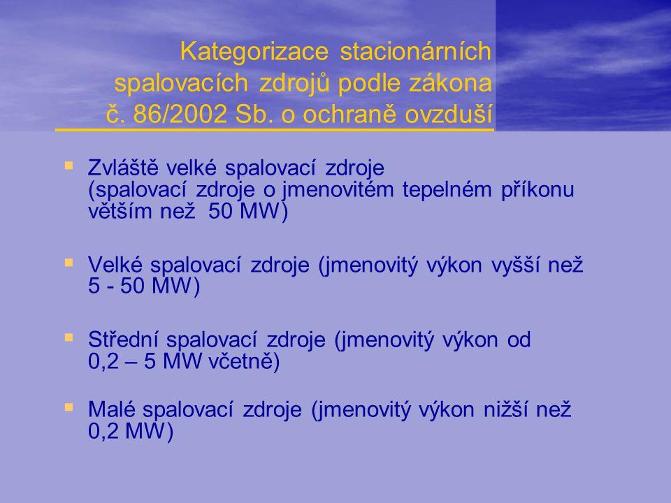 Kategorizace stacionárních spalovacích zdrojů podle zákona č