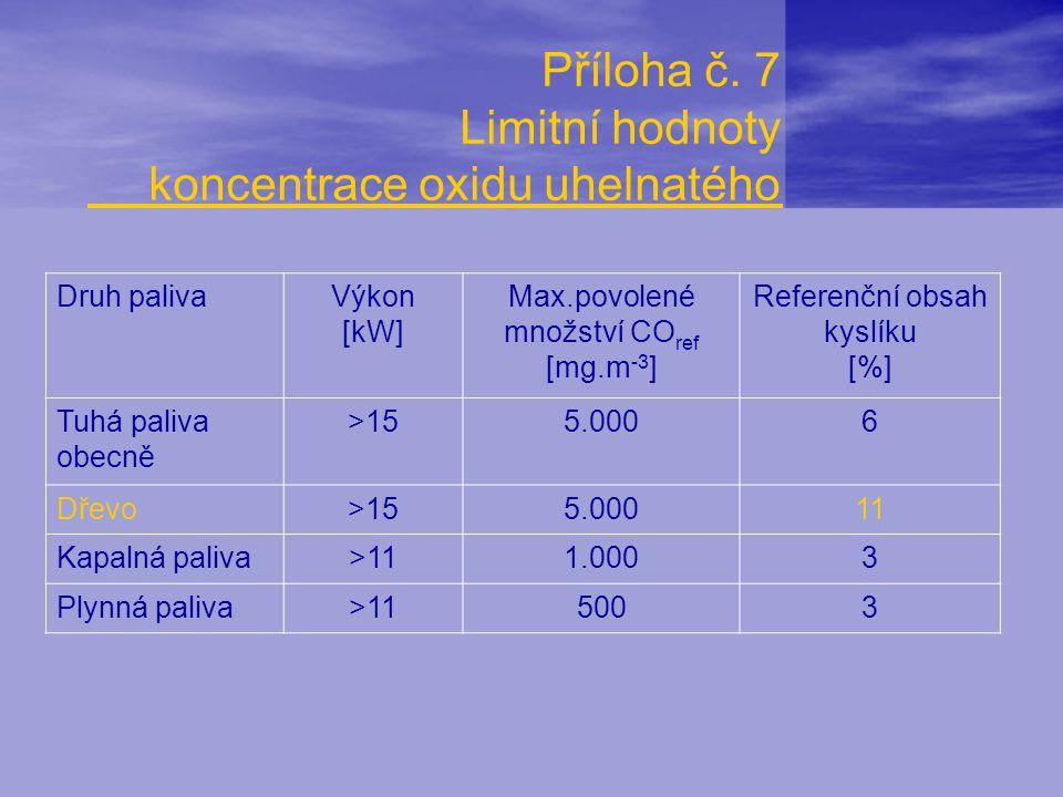 Příloha č. 7 Limitní hodnoty koncentrace oxidu uhelnatého