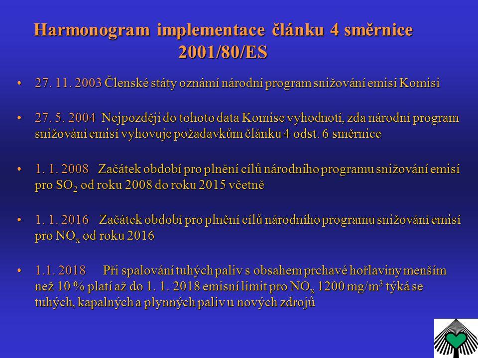 Harmonogram implementace článku 4 směrnice 2001/80/ES