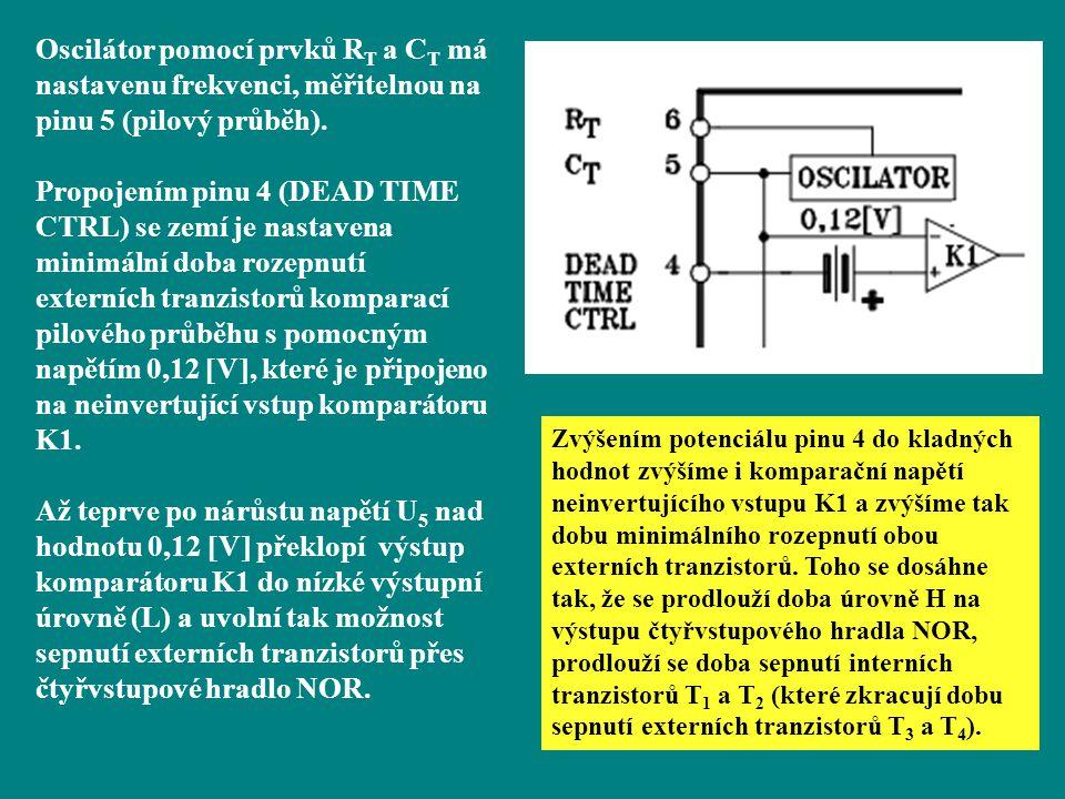 Oscilátor pomocí prvků RT a CT má nastavenu frekvenci, měřitelnou na pinu 5 (pilový průběh).