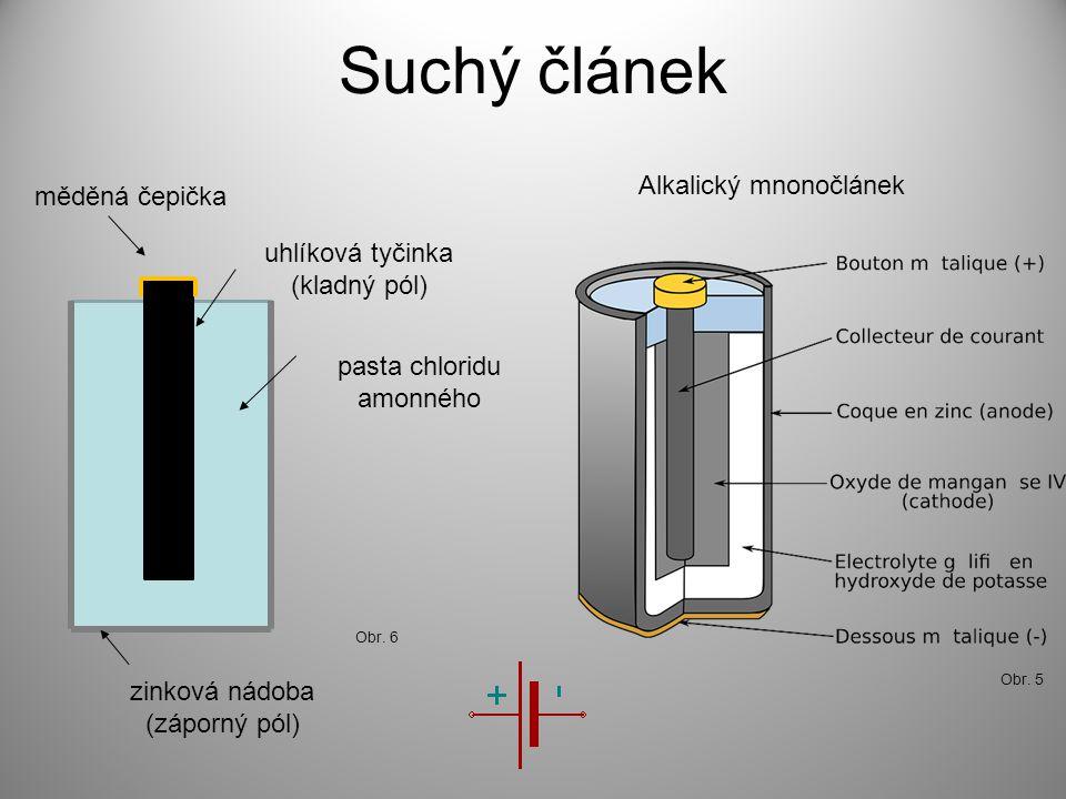 pasta chloridu amonného