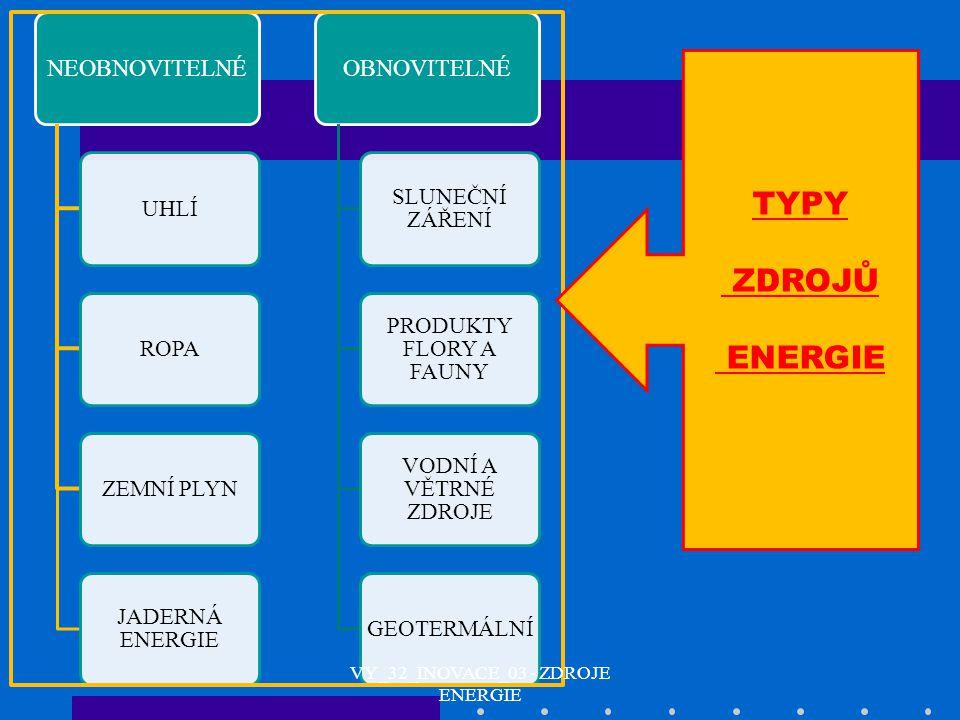 VY_32_INOVACE_03 - ZDROJE ENERGIE