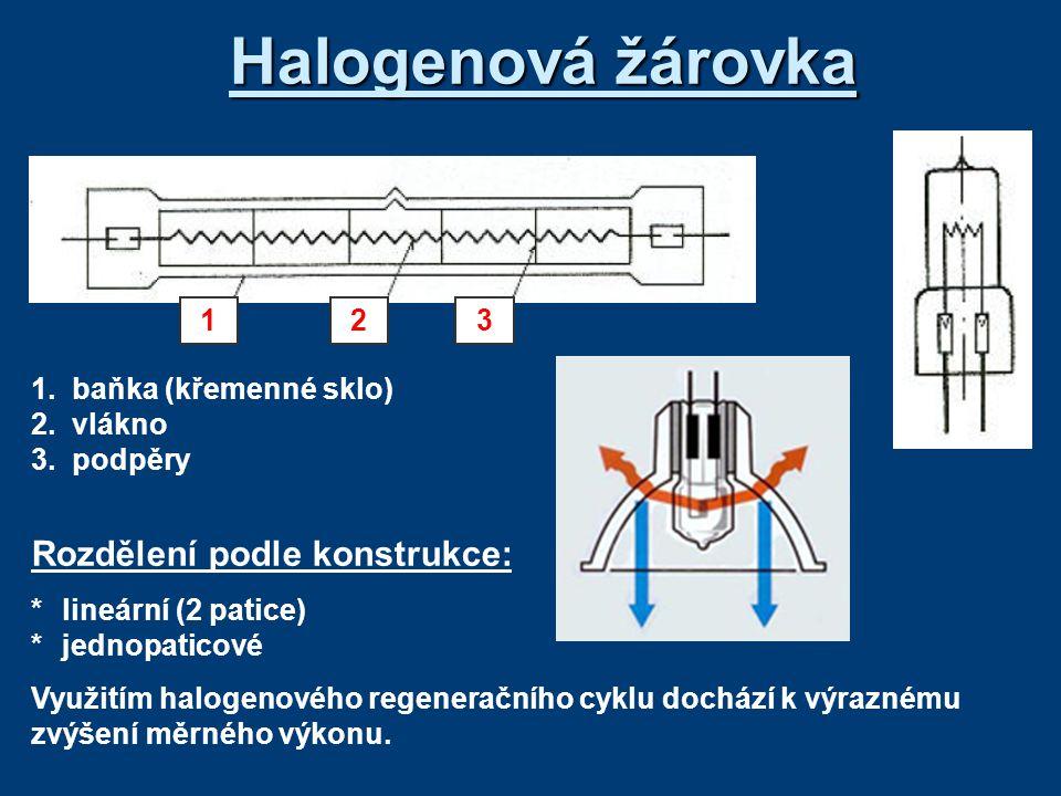 Halogenová žárovka Rozdělení podle konstrukce: 1 2 3