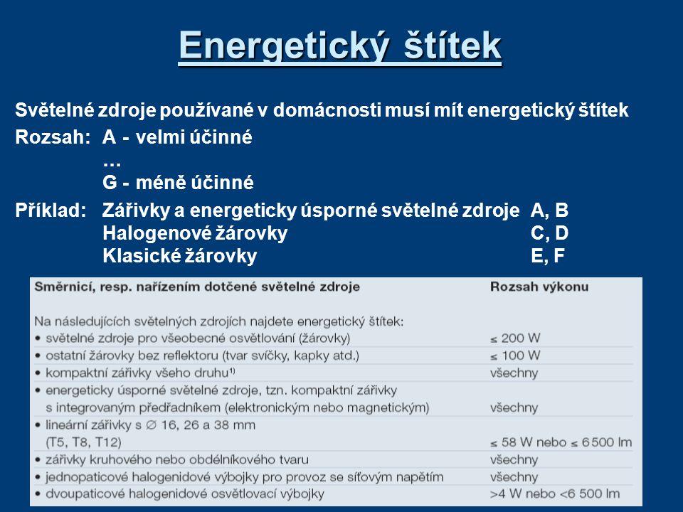 Energetický štítek Světelné zdroje používané v domácnosti musí mít energetický štítek. Rozsah: A - velmi účinné.