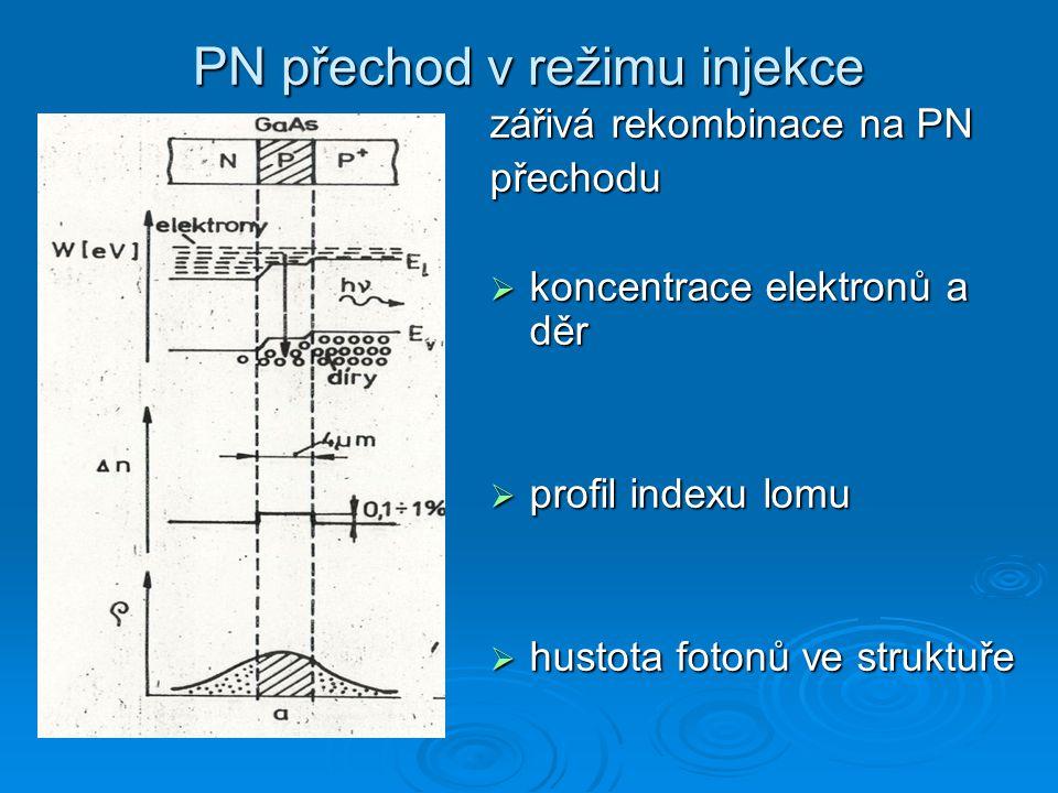PN přechod v režimu injekce