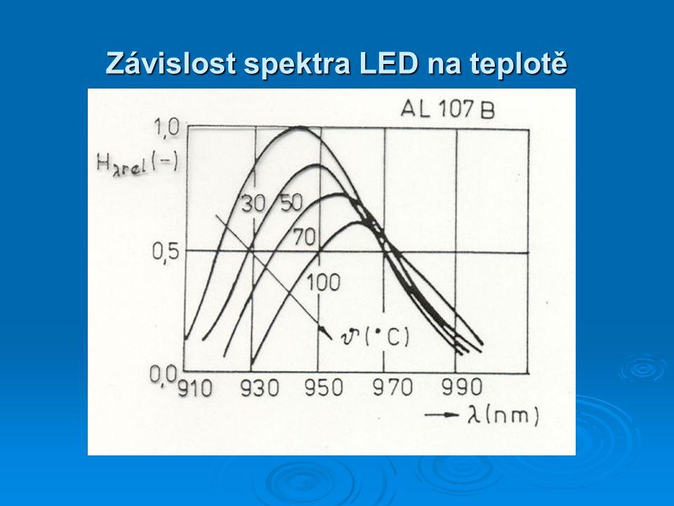 Závislost spektra LED na teplotě