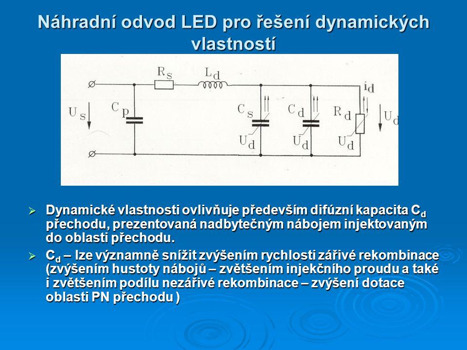 Náhradní odvod LED pro řešení dynamických vlastností
