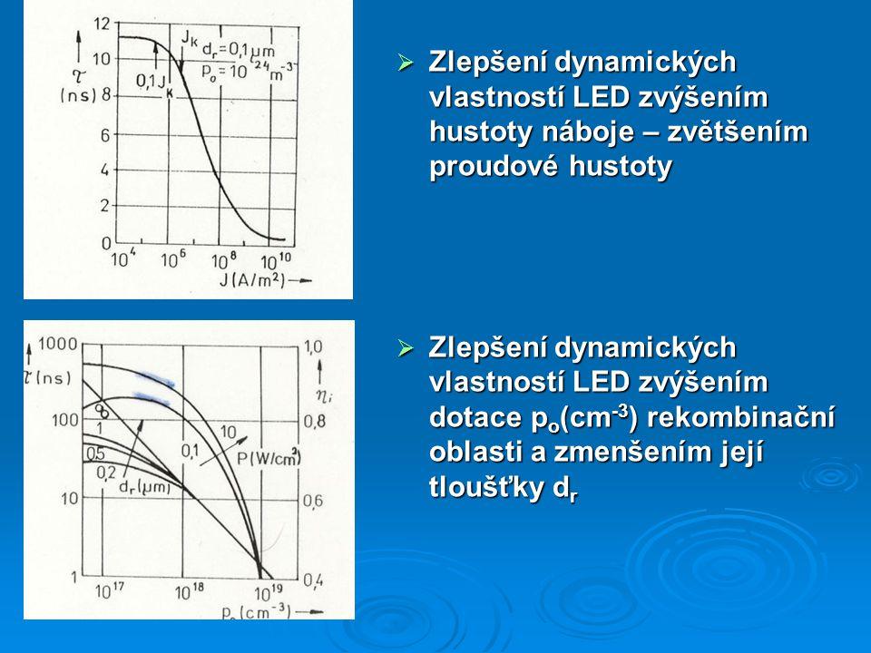 Zlepšení dynamických vlastností LED zvýšením hustoty náboje – zvětšením proudové hustoty