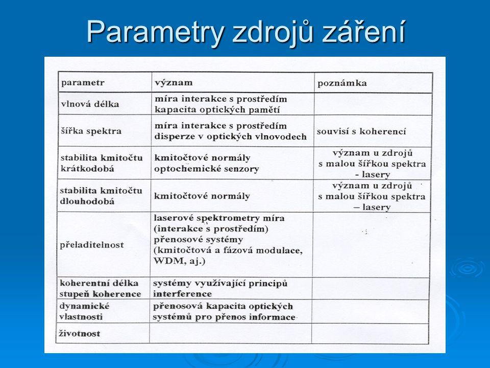 Parametry zdrojů záření