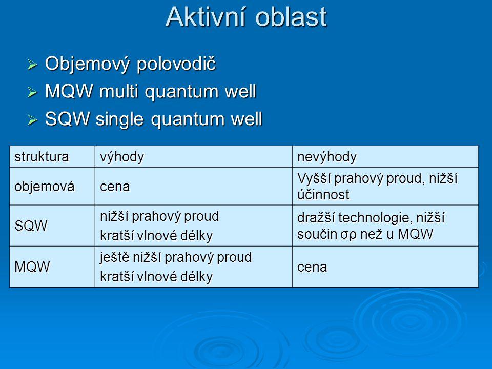 Aktivní oblast Objemový polovodič MQW multi quantum well