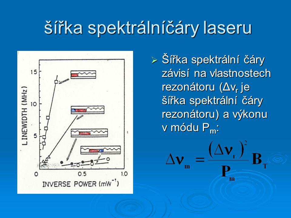 šířka spektrálníčáry laseru