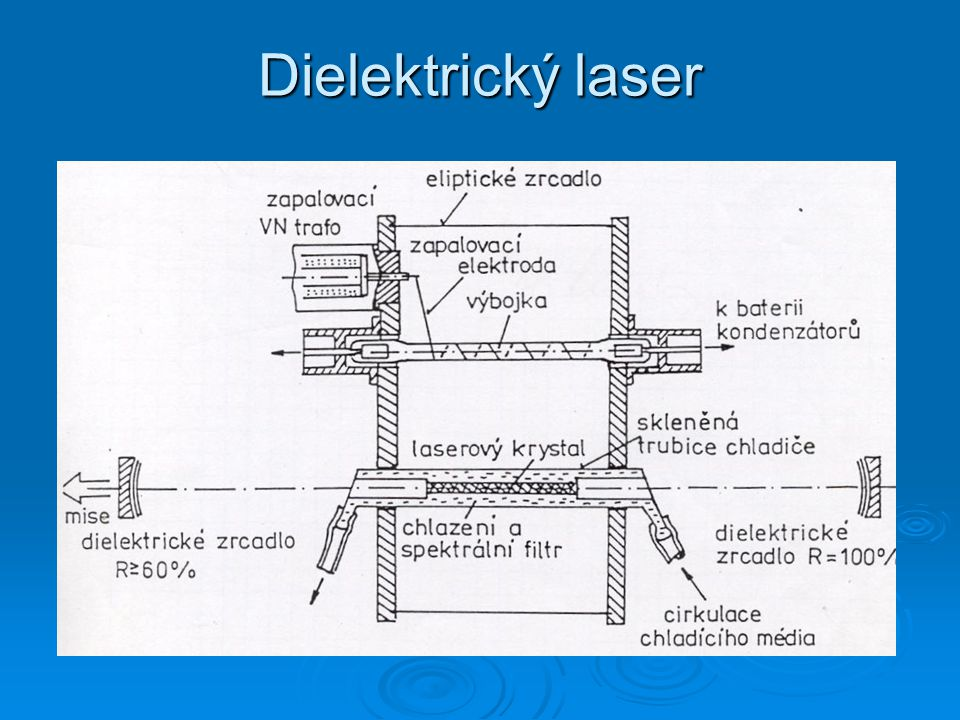 Dielektrický laser