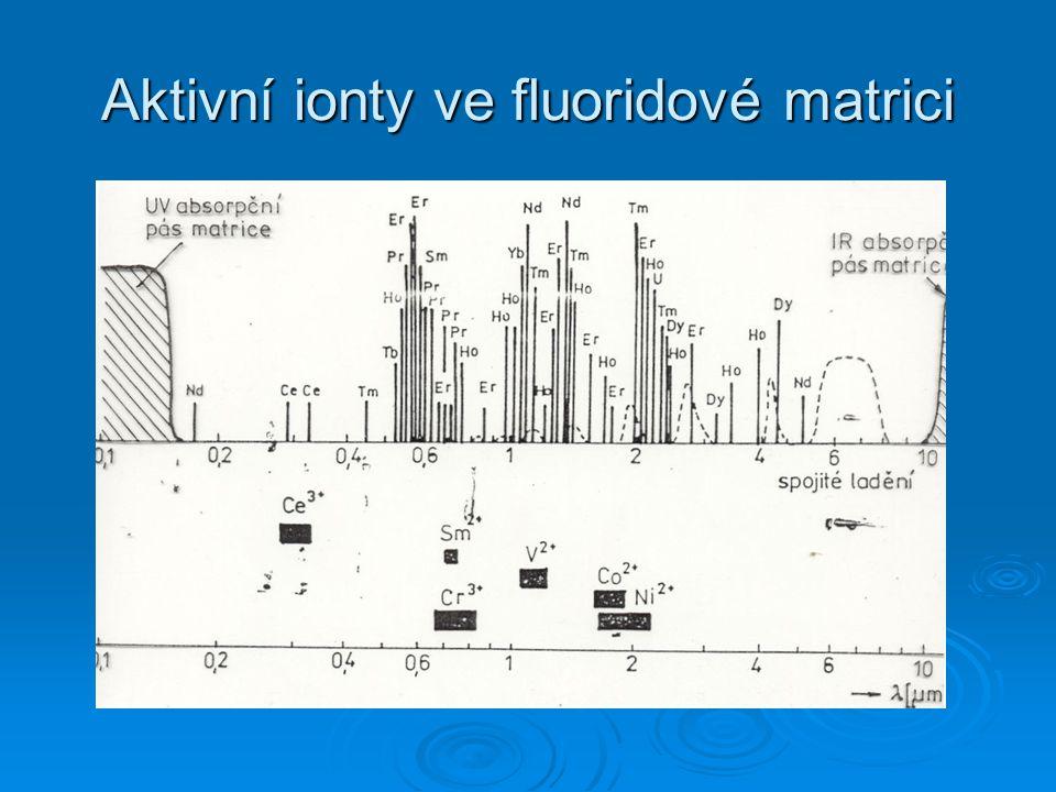 Aktivní ionty ve fluoridové matrici
