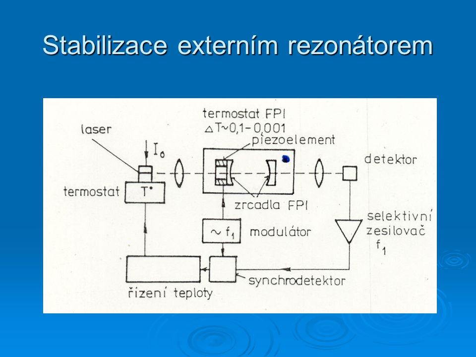Stabilizace externím rezonátorem