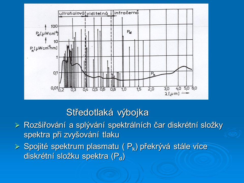 Středotlaká výbojka Rozšiřování a splývání spektrálních čar diskrétní složky spektra při zvyšování tlaku.