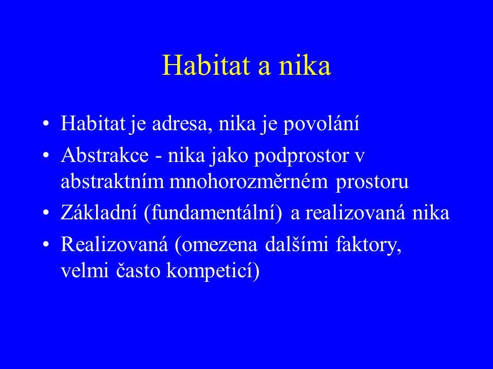 Habitat a nika Habitat je adresa, nika je povolání