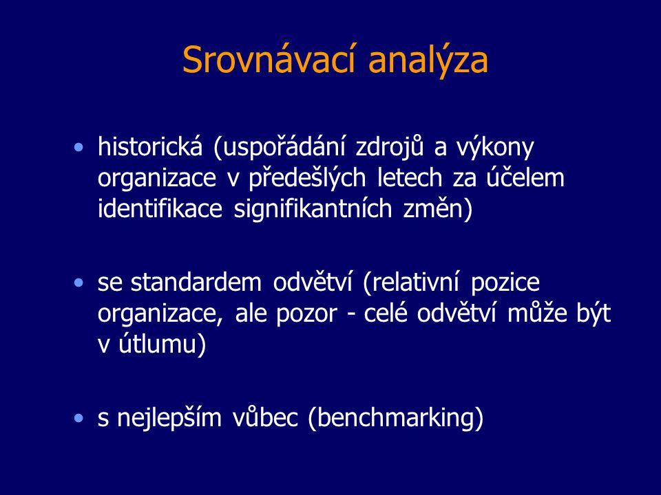 Srovnávací analýza historická (uspořádání zdrojů a výkony organizace v předešlých letech za účelem identifikace signifikantních změn)