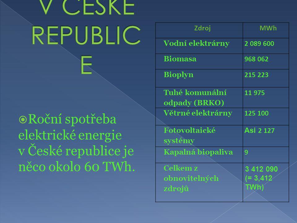 OBNOVITELNÉ ZDROJE V ČESKÉ REPUBLICE