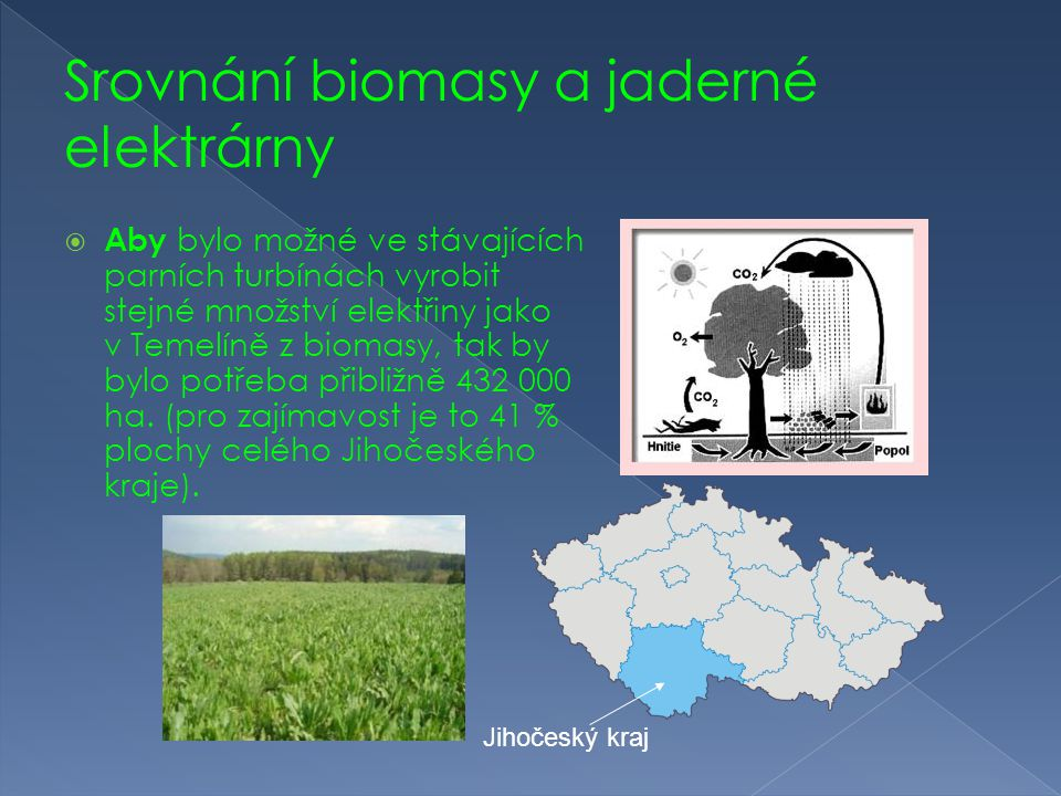 Srovnání biomasy a jaderné elektrárny