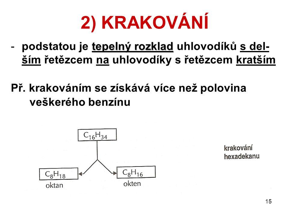 2) KRAKOVÁNÍ podstatou je tepelný rozklad uhlovodíků s del-ším řetězcem na uhlovodíky s řetězcem kratším.