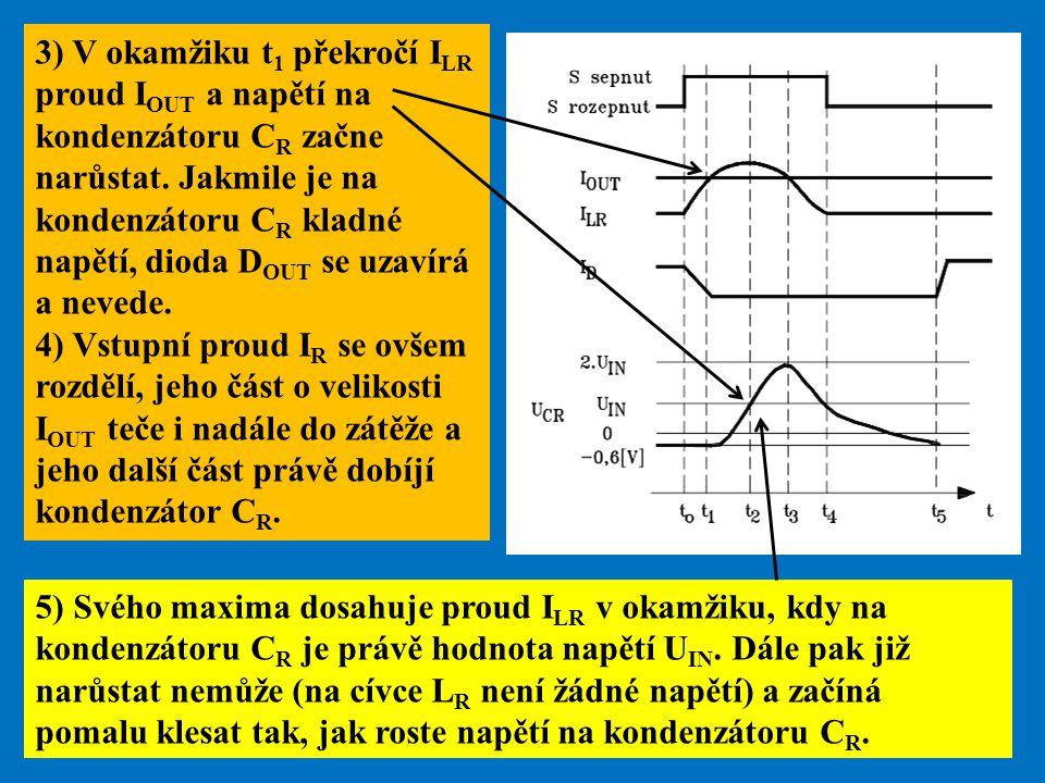 3) V okamžiku t1 překročí ILR proud IOUT a napětí na kondenzátoru CR začne narůstat. Jakmile je na kondenzátoru CR kladné napětí, dioda DOUT se uzavírá a nevede.