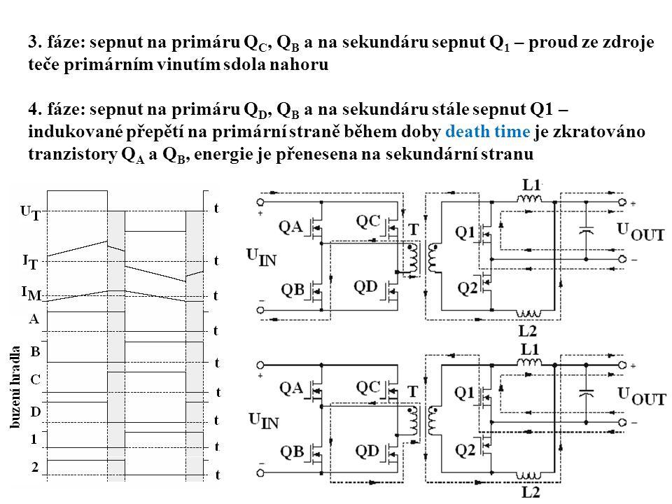 3. fáze: sepnut na primáru QC, QB a na sekundáru sepnut Q1 – proud ze zdroje teče primárním vinutím sdola nahoru