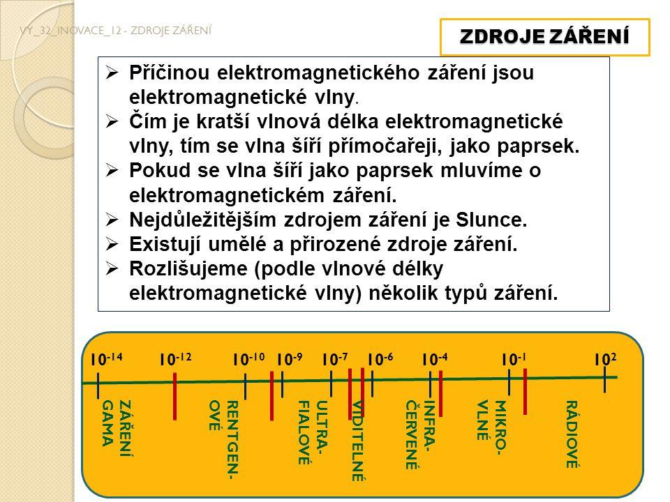 Příčinou elektromagnetického záření jsou elektromagnetické vlny.