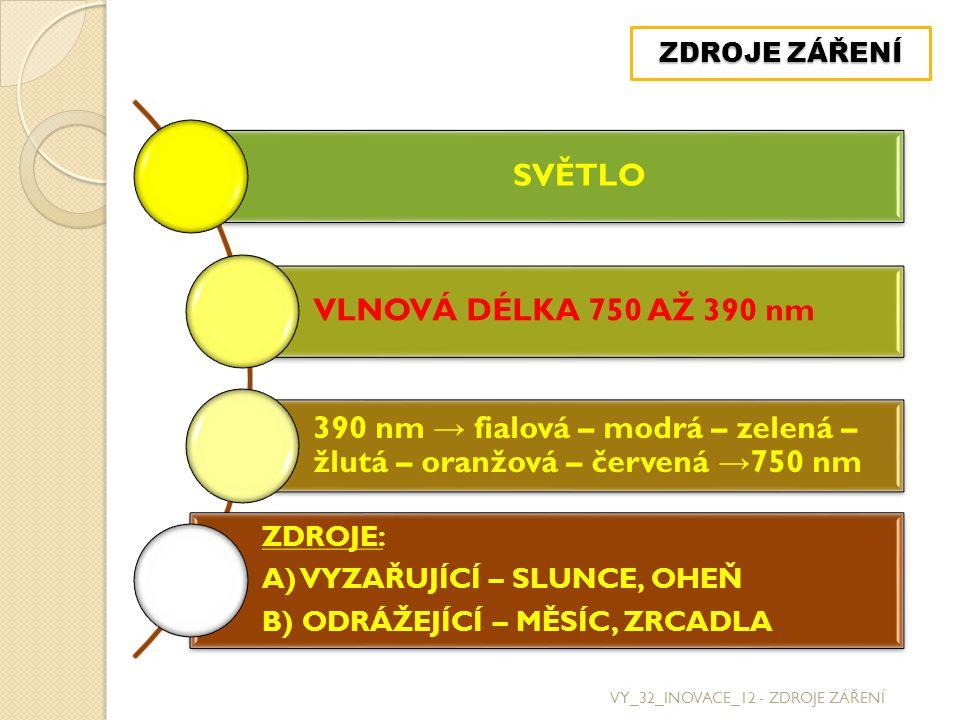 390 nm → fialová – modrá – zelená – žlutá – oranžová – červená →750 nm