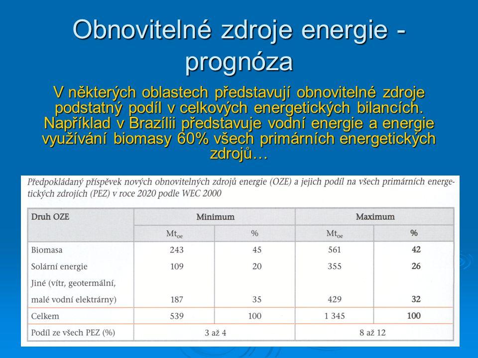 Obnovitelné zdroje energie - prognóza