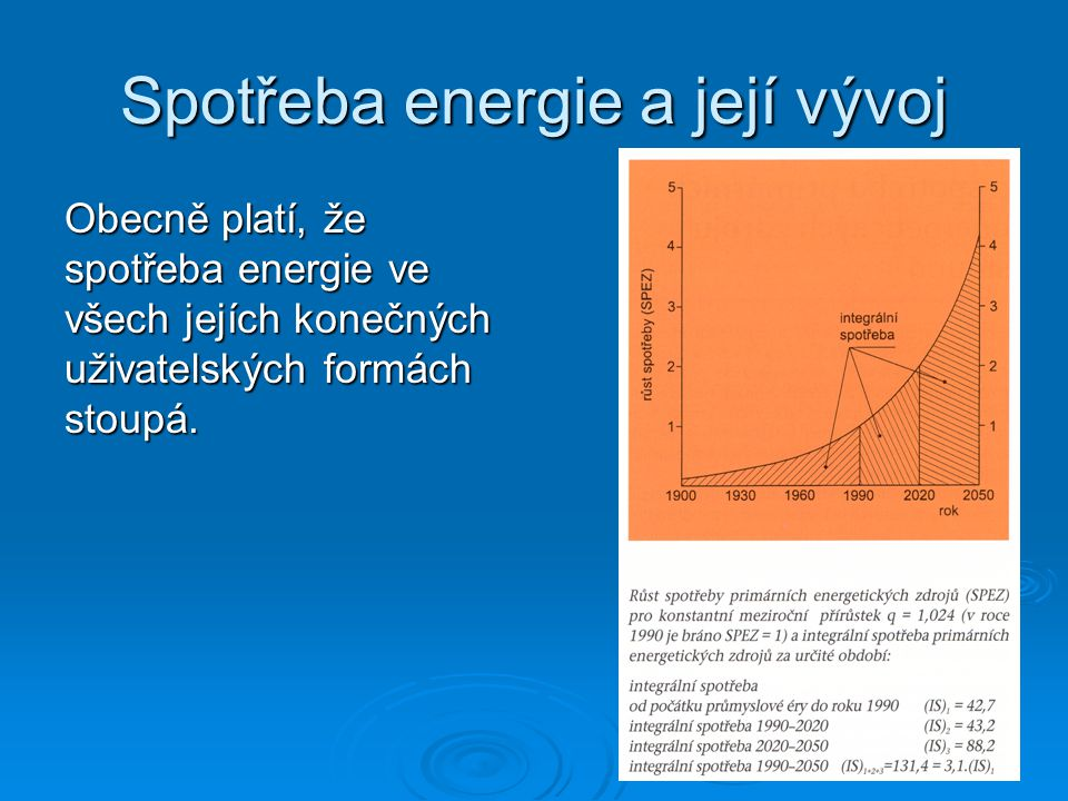 Spotřeba energie a její vývoj