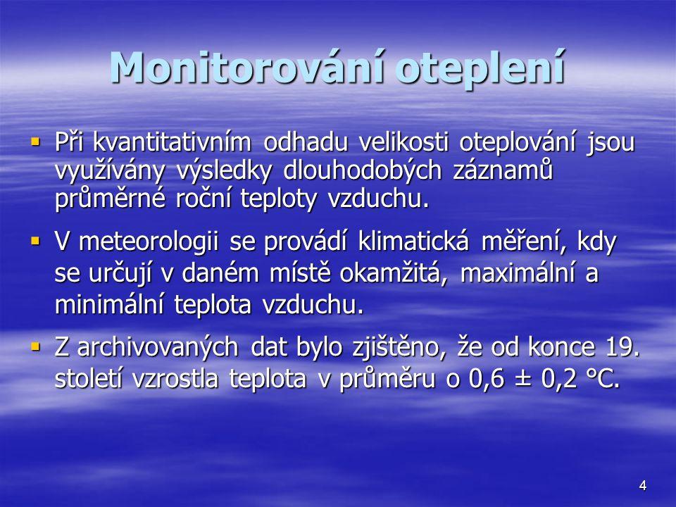 Monitorování oteplení