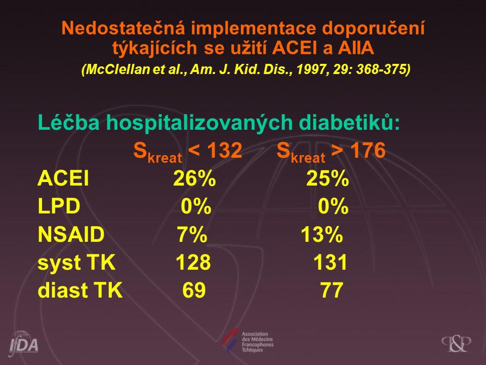 Léčba hospitalizovaných diabetiků: Skreat < 132 Skreat > 176