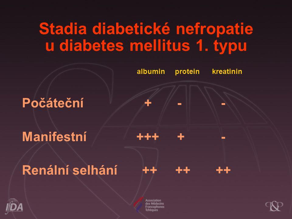 Stadia diabetické nefropatie u diabetes mellitus 1. typu