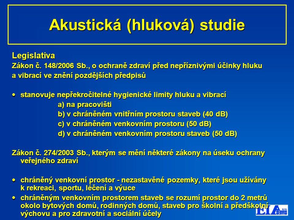 Akustická (hluková) studie