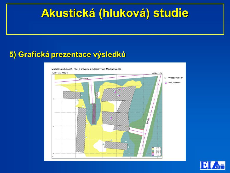 5) Grafická prezentace výsledků