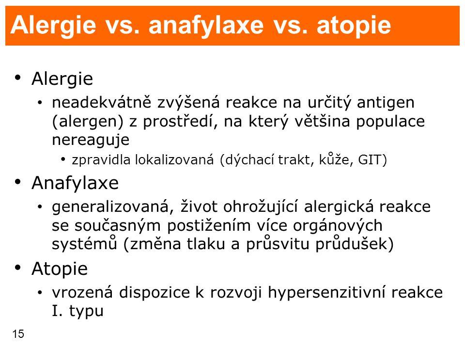Alergie vs. anafylaxe vs. atopie