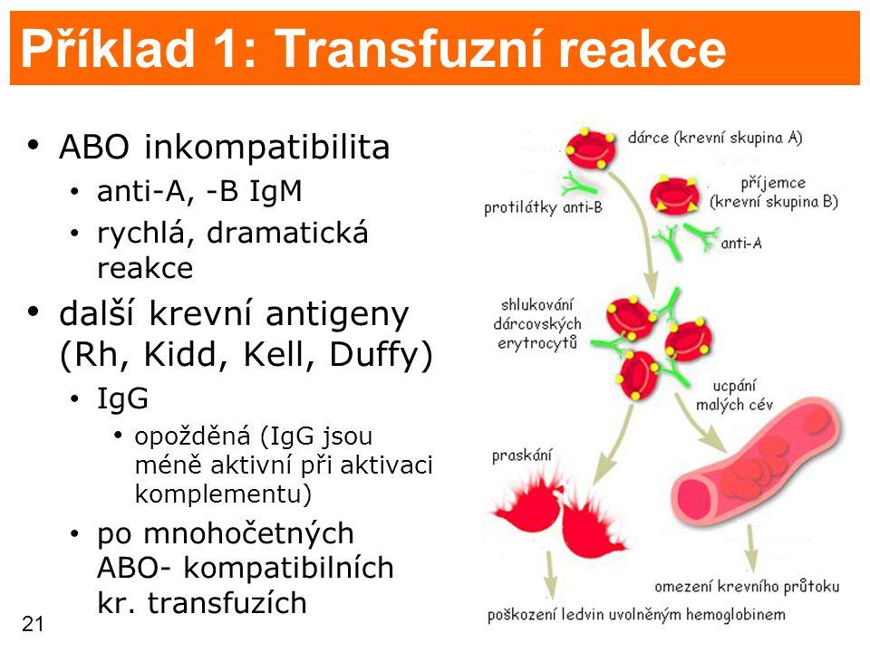 Příklad 1: Transfuzní reakce