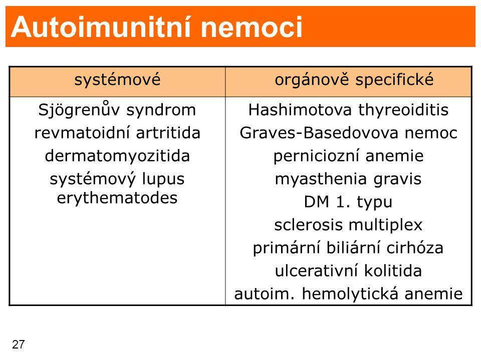 Autoimunitní nemoci systémové orgánově specifické Sjögrenův syndrom