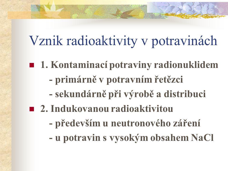 Vznik radioaktivity v potravinách
