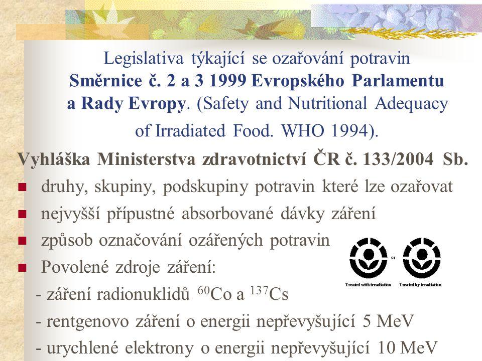 Legislativa týkající se ozařování potravin Směrnice č