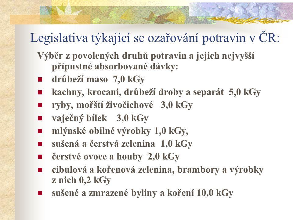 Legislativa týkající se ozařování potravin v ČR: