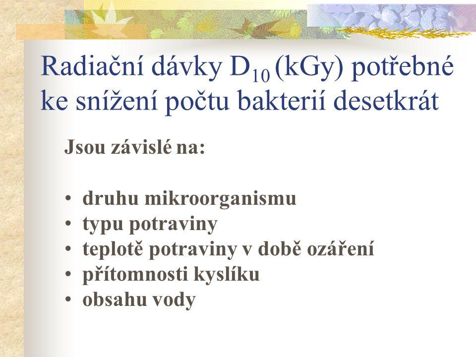 Radiační dávky D10 (kGy) potřebné ke snížení počtu bakterií desetkrát