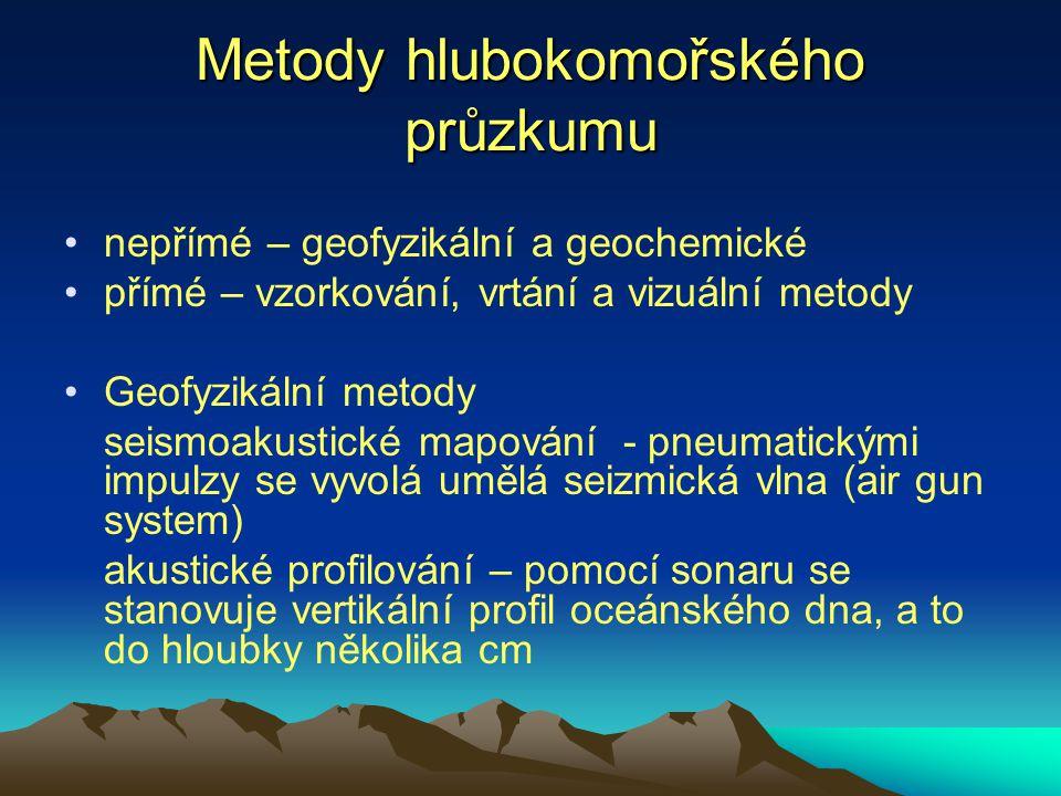 Metody hlubokomořského průzkumu