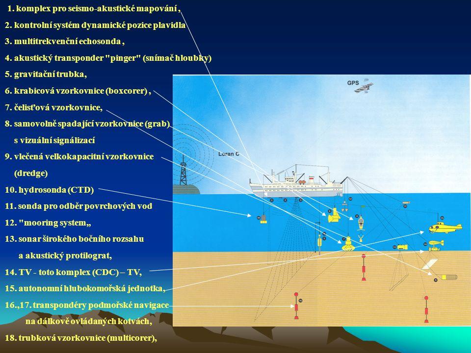 1. komplex pro seismo-akustické mapování ,