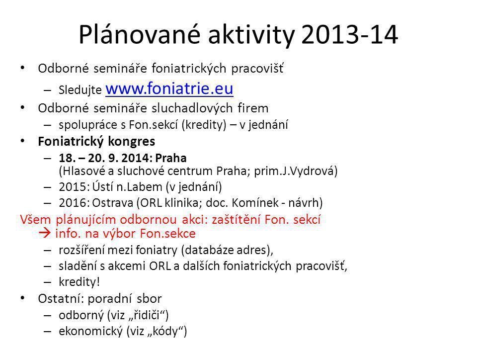 Plánované aktivity 2013-14 Odborné semináře foniatrických pracovišť