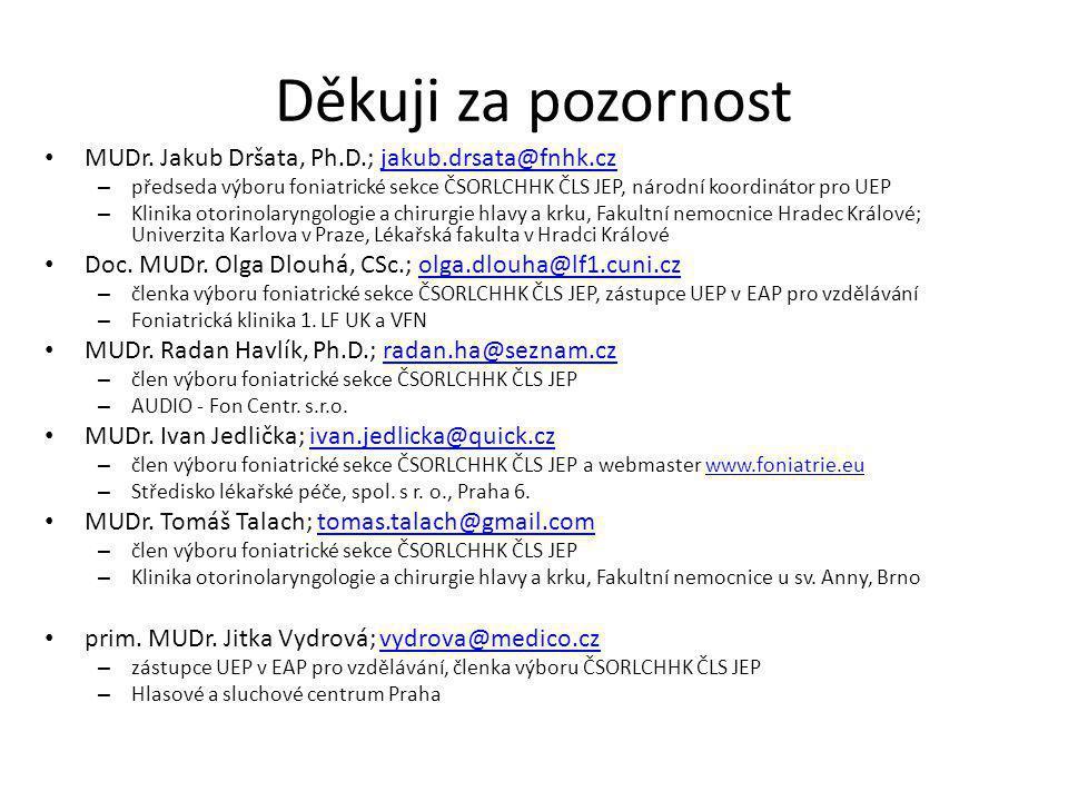 Děkuji za pozornost MUDr. Jakub Dršata, Ph.D.; jakub.drsata@fnhk.cz
